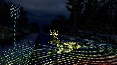 Scanning-LiDAR-Systeme rastern horizontal mit einem Laserstrahl über ein bestimmtes Winkelsegment die Umgebung des Fahrzeugs ab und erzeugen eine hochauflösende 3D-Karte des Umfelds.