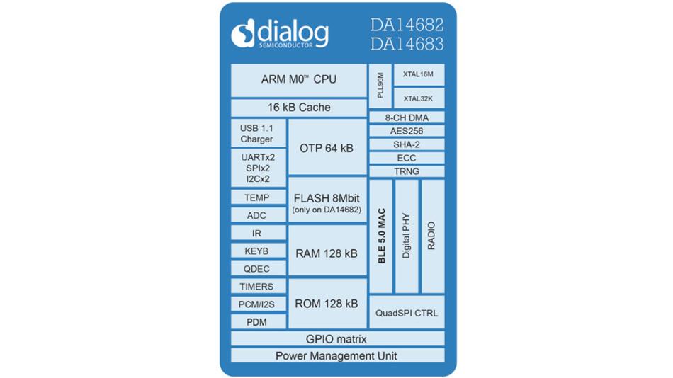 Die neuen SoCs DA14682 und DA14683 von Dialog Semiconductor sind mit einem Funktransceiver für Bluetooth 5 bzw. Bluetooth Mesh ausgerüstet.