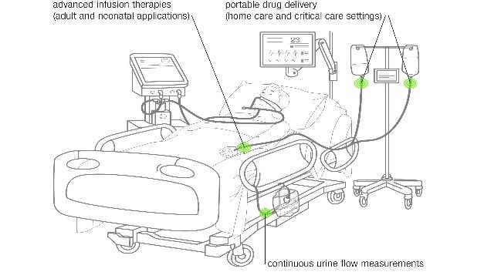 Vielfältige Einsatzbereiche für den Einweg-Durchflusssensor LD20 von Sensirion