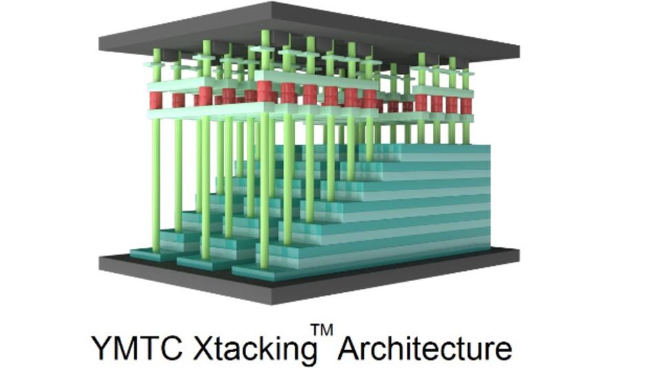 Mit der neuen Xtacking-Technik will Yangtze Memory Technology (YMTC) den Vorsprung der weltweit führenden NAND-Flash-Hersteller aufholen.