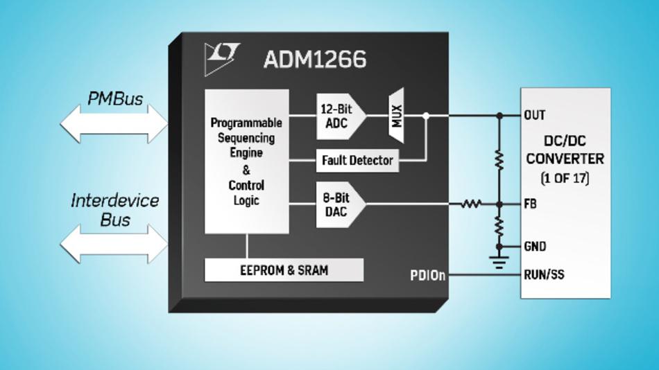 Der Power-by-Linear-Baustein bietet in Verbindung mit der ADI Power Studio Software eine funktionsreiche, konfigurierbare Zustandsmaschine.
