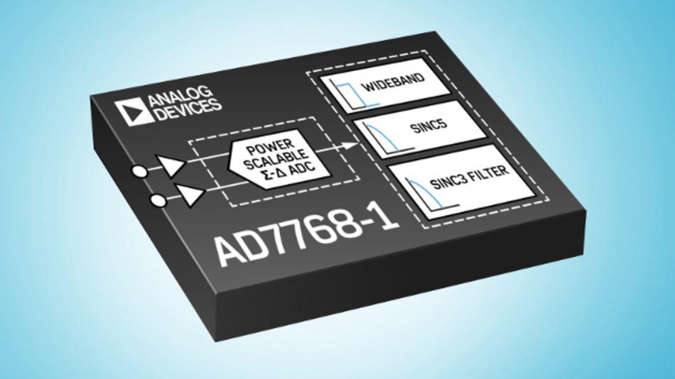 Analog-Digital-Umsetzer mit 24 bit Azflösung und integrierten Digitalfiltern