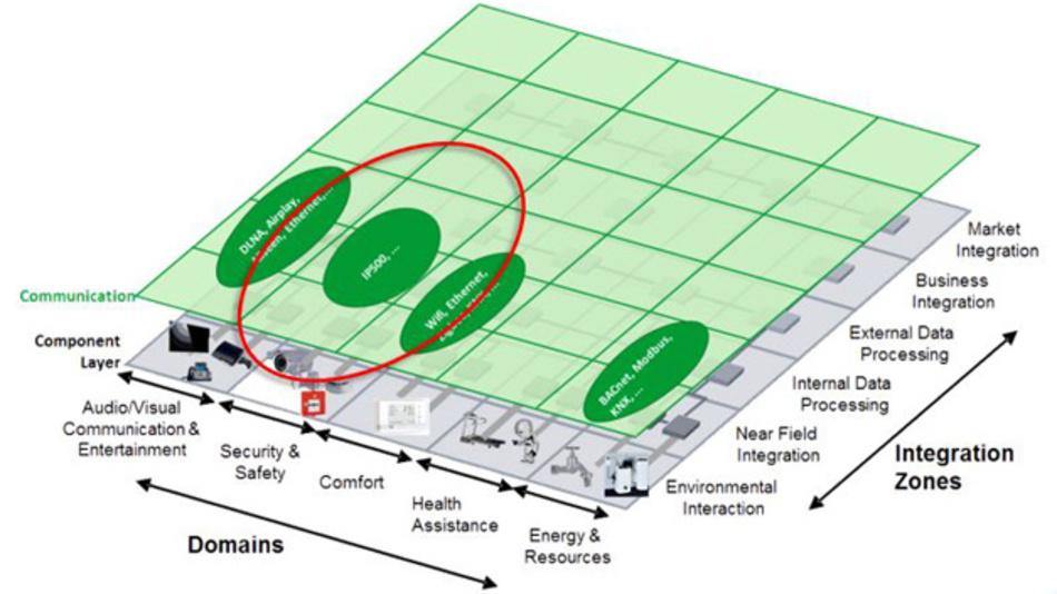 Mit dem Fokus auf Security & Safety bietet IP500 die einzige VdS-zertifizierte Funkkommunikation.