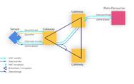 Der Zahlungs- und Datenfluss innerhalb von MXProtocol.