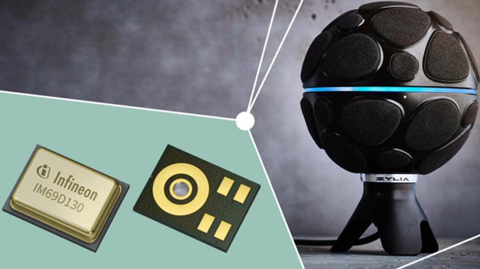 Mikrofonarray ZM-1, bestückt mit 19 digitalen MEMS-Mikrofonen, ermöglicht virtuelle Mikrofone und räumliche Audioaufnahmen.