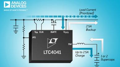 LTC4041: effizientes Laden und System-Backup für bis zu zwei Superkondensatoren