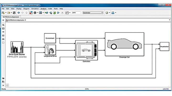 Das Simulink-Fahrzeugmodell