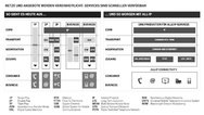 Der Unterschied der bisherigen Produktion im Vergleich zu einer einheitlichen, auf IP basierten Produktionsumgebung.