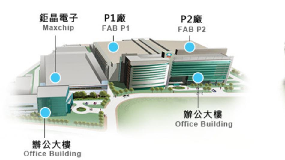Die 12-Zoll-Fabs P1 und P2 Powerchip in Taiwan. Sie fertigt 80.000 Wafer pro Monat. Fab 3, die dritte Fab in Taiwan, hat eine Kapazität von 20.000 Wafern pro Monat.