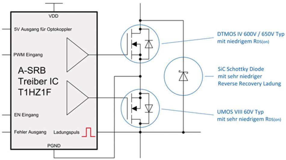 Aufbau einer ASB-R-Topologie- Schaltung mit den wichtigsten Komponenten