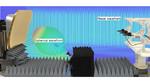 Bild 2: Aufbau eines Compact-Antenna-Test-Range(CATR)-Messsystems  mit einem Reflektor mit abgerundeten Kanten, der eine  kugelförmige Wellenfront in eine ebene Wellenfront kollimiert  (Berechnung der Felder mit einem Modell des tatsächlichen  Messau