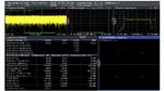 Bild 5: Ergebnisse von EVM-Messungen mit einem R&S PWC200 für  einen einzelnen 20-MHz-Träger für eine Prüflingsantenne, die mit  einem 5-Träger-Signal gespeist wurde.