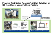 der Hino Factory von GE Healthcare Japan