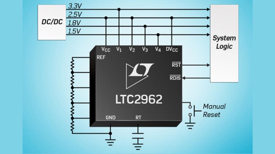 Die Spannungswächter wurden für ASIC-, FPGA-, DSP-, MCU- und Mikrocontroller-Architekturen entwickelt.