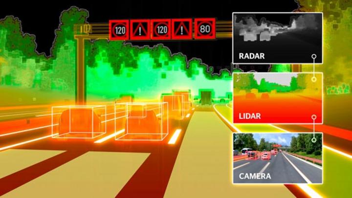 Kamera, Radar, Lidar: Mit der Fusion unterschiedlicher Sensorinformationen wird der Blick auf die Umwelt zuverlässiger und präziser.