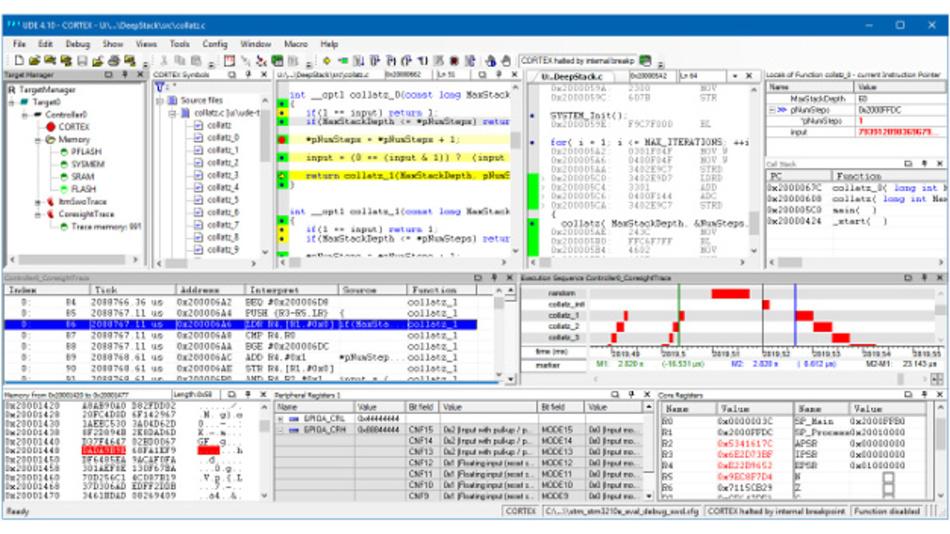 Bild 2c: Der elementare Debugbildschirm in der Universal Debug Engine am STM32F103.