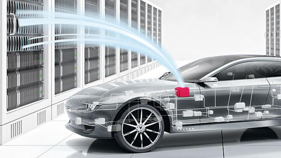 Die AUTOSAR-Adaptive-Steuergeräte erlauben, Anwendungen zu erweitern oder Software-Funktionen nachträglich hinzuzufügen.