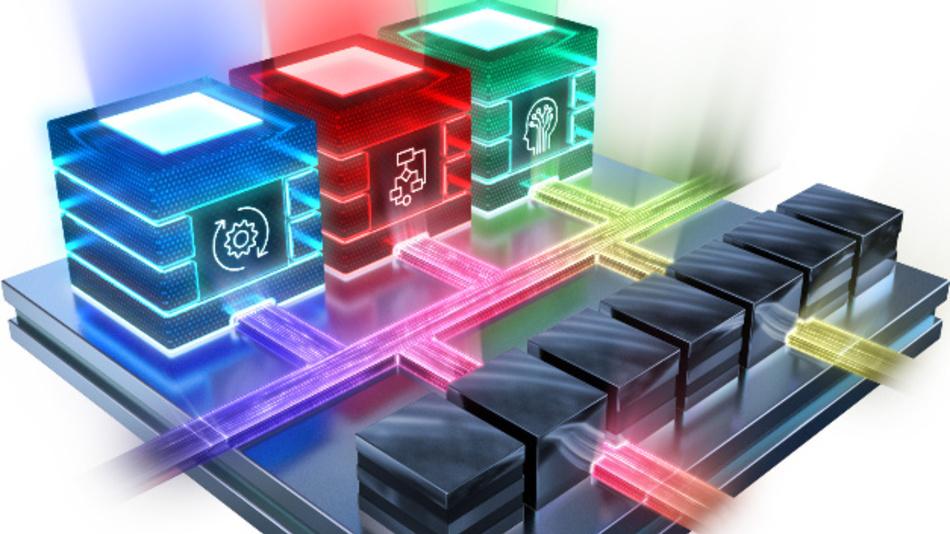 Die Versal ACAPs kombinieren skalare Prozessor-Engines, Adaptierbare Hardware-Engines und sogenannte Intelligent Engines mit fortschrittlichen Speicher- und Schnittstellentechnologien.