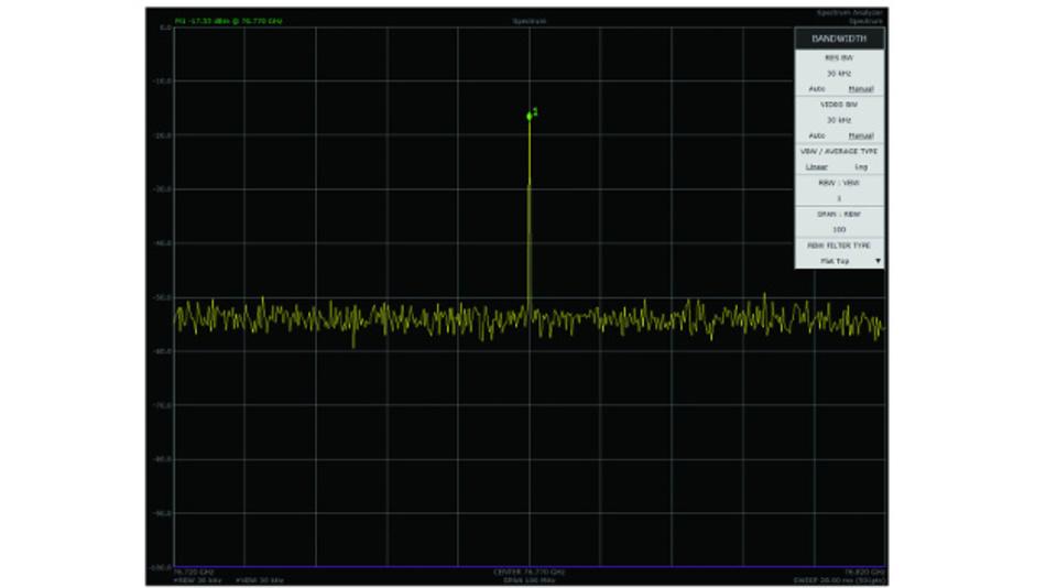 Bild 3a: Spektrum des 4:1-Multiplexer-Ausgangs bei einem Eingangs-Taktsignal von 76,77 GHz, A=B=1; C=D=0