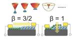 Großes Rätsel im Bereich der Elektronik aus 2D-Material gelöst