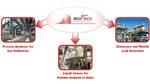 Gase und Flüssigkeiten kostengünstig aufspüren