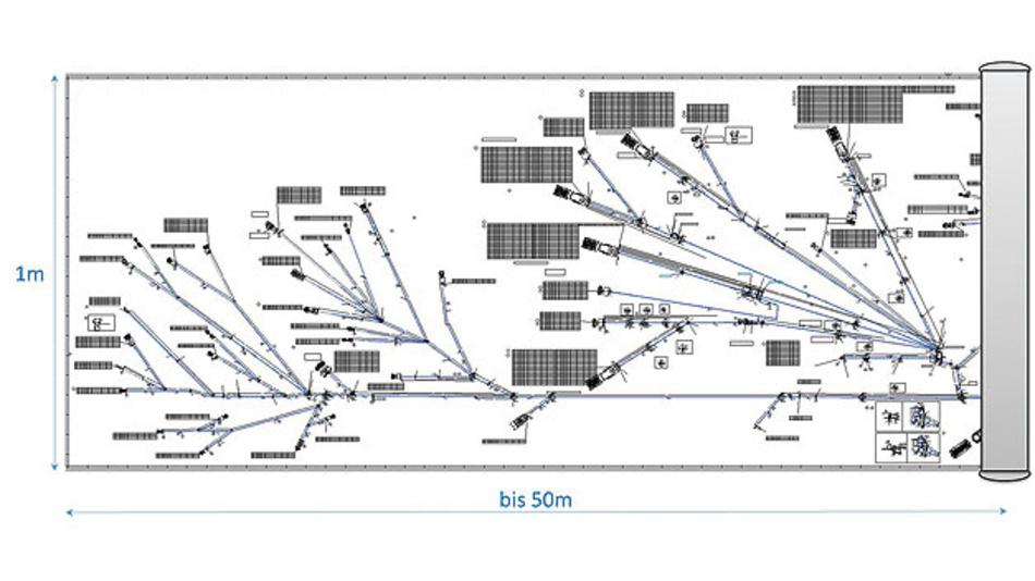 Bild 1. Von der 2D-Zeichnung zur digitalen Kabelsatzdokumentation: Stromlaufplan, 2D-Ansicht mit hinterlegten Detailinformationen und 3D-Ansicht. Alle Sichten sind miteinander gekoppelt.
