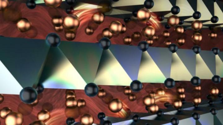 Superionische Kristalle, Duke University, Batterien, Akkus