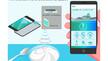 Analyse von Lebensmitteln mit dem Smartphone