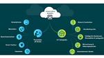 Die Evolution des Consumer-IoT