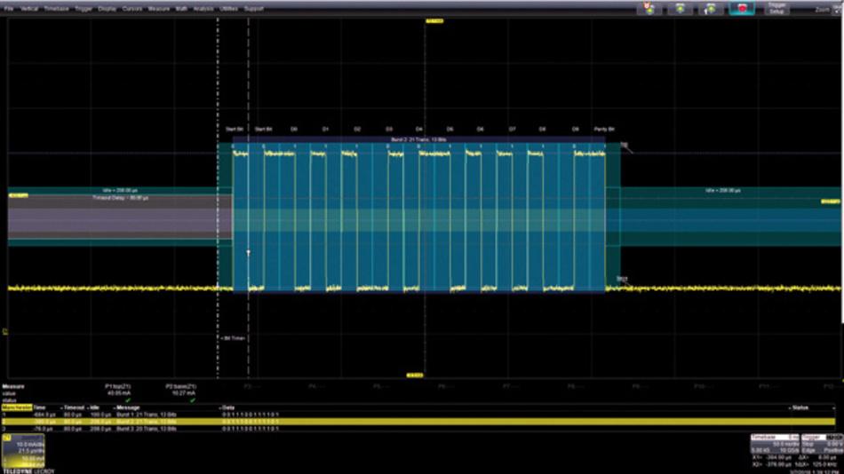 Bild2: Die Manchester-Codierung der PSI5-Schnittstelle nutzt die Stromübergänge nach der Hälfte eines Bitzeit-Intervalls. Teledyne LeCroy hat mit dem Modell HDO4104A ein digitales Oszilloskop mit einem optionalen Manchester-Decoder im Angebot.