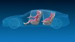 Insassen und Objekte auf Vorder- und Rücksitzen erkennen