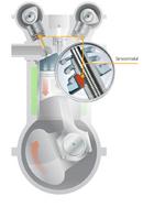GMR-Sensor in der Ventilführung zur Ventiltriebmessung im befeuerten Motor.