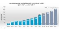 1_Voraussichtliche jährliche weltweite Lieferung von Industrieroboter