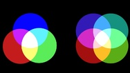 Kontrolliertes Blaugrün: Links herkömmliches Display mit den Grundfarben Rot, Grün und Blau, rechts neu entwickeltes Display mit der vierten Farbe Cyan.
