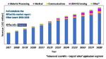 Trends in der Faserlasersensorik