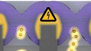 Elektrisch steuerbares Nanoventil