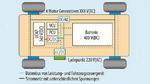 Die Grafik zeigt, wie in Elektrofahrzeugen Akku, Ultrakondensatoren und Motorantrieb miteinander gekoppelt werden