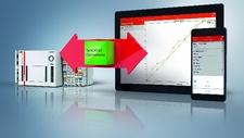 Steuerungen Prozessdaten auf mobile Endgeräte übertragen