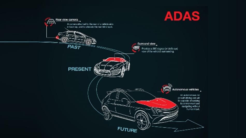 Die unterschiedlichen Funktionen der Fahrassistenzsysteme tragen zu einem intelligenteren und sichereren Fahren bei.
