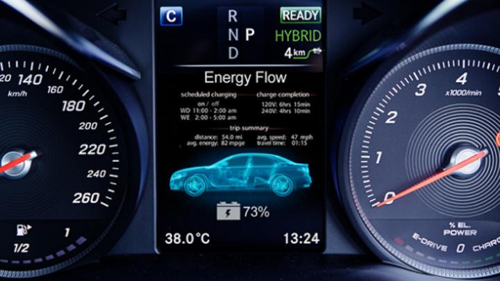 Anzeige im Kombiinstrument hinsichtlich Batteriezustand
