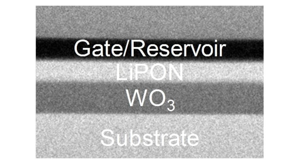 Elektrochemische synaptische Zelle, die auf den Speichertechnologien RRAM (resistive RAM) und PCM (Phasenwechselspeicher) basiert.