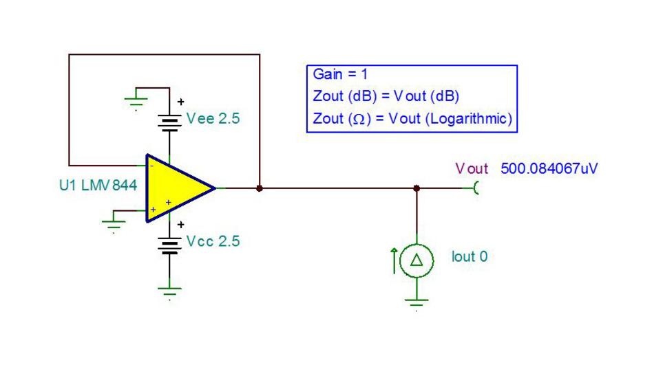 Bild 3. In SPICE lässt sich die Ausgangsimpedanz ZA bei einem Verstärkungsfaktor von 1 als Ausgangsspannung messen.