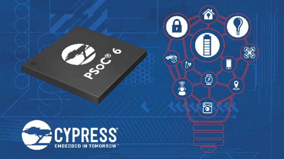 PSoC 6 MCUs sorgen in Millionen von IoT-Produkten für längeren Betrieb mit einer Batterieladung und mehr Prozessorleistung.