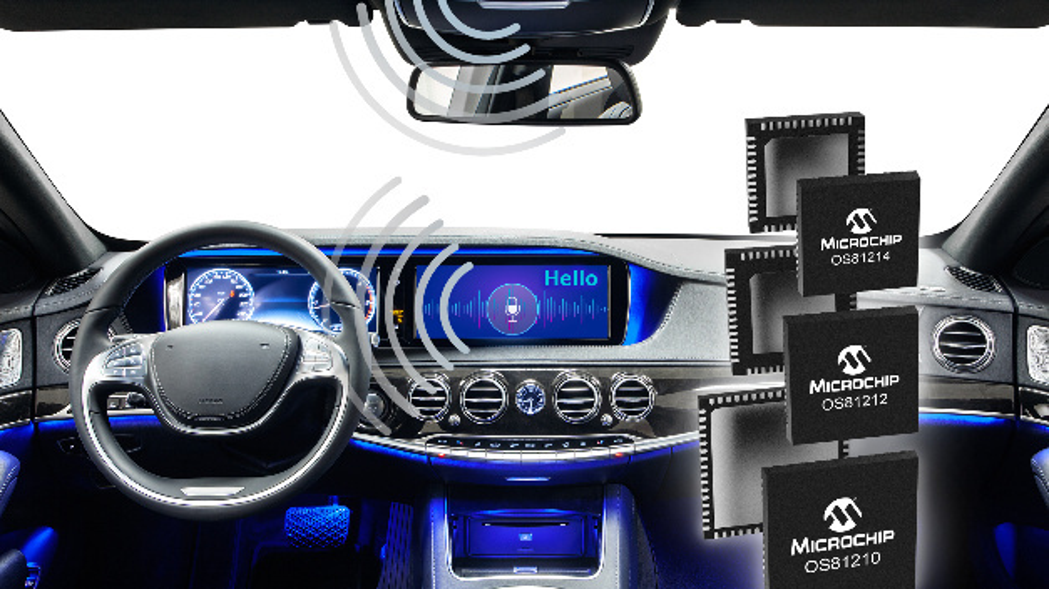 INICnet vereinfacht Automotive-Infotainment-Vernetzung mit Unterstützung für Ethernet, Audio und Video über ein einziges Kabel.