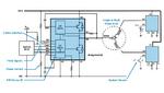 Power Integrations, BridgeSwitch