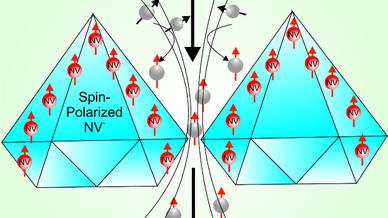Die in MetaboliQs verwendete Technik basiert auf der Hyperpolarisation von Markermolekülen wie Pyruvat für die Magnetresonanztomographie (MRT).