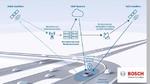 Präzise Lokalisierung von automatisierten Fahrzeugen
