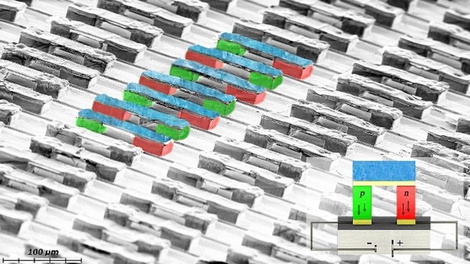 Die thermoelektrische Kühlung wird fit für die Mikrotechnologie: Die freistehende Bauweise reduziert thermomechanische Spannungen und ermöglicht sehr hohe Zyklenbeständigkeit.