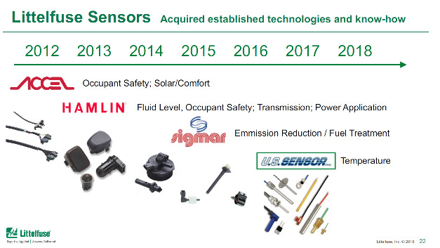 Littelfuse's record of acquisitions in the sensors area.