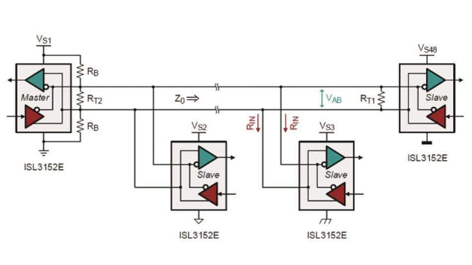Bild 1: Passives, ausfallsicheres RS-485-Biasing-Netzwerk für kurze bis mittlere Busabstände.